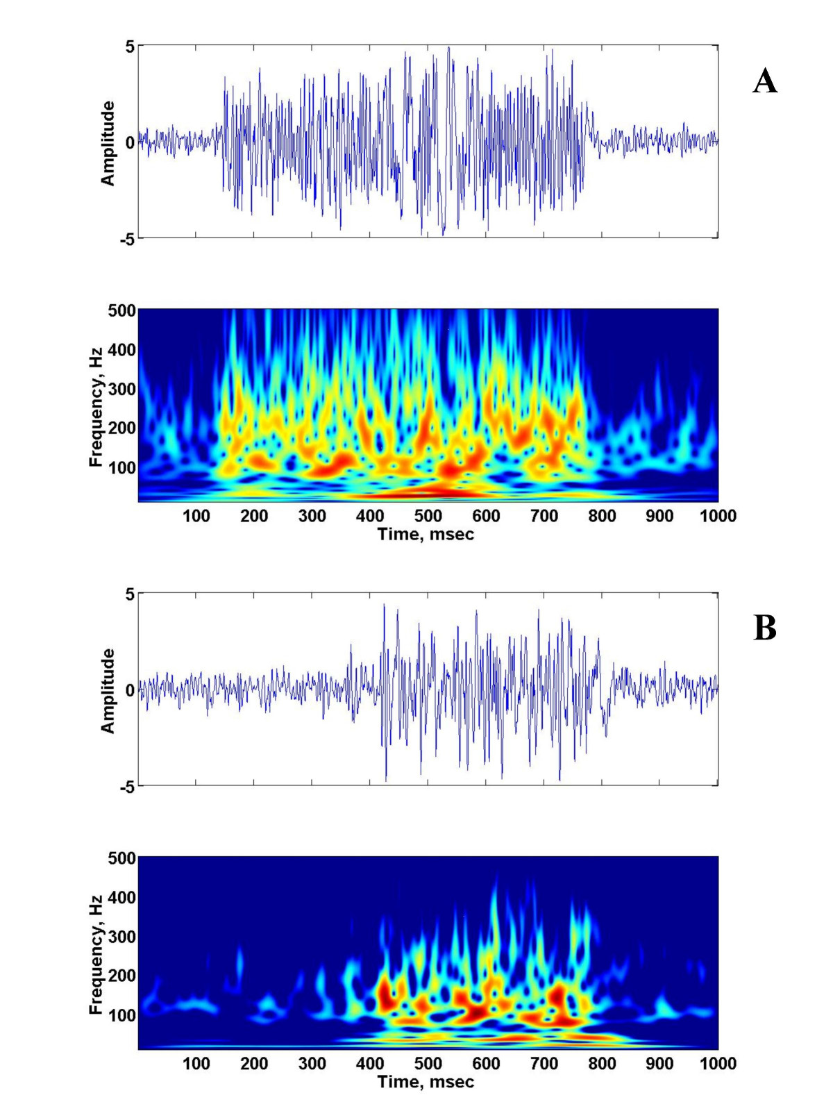 https://static-content.springer.com/image/art%3A10.1186%2F1743-0003-2-32/MediaObjects/12984_2005_Article_46_Fig1_HTML.jpg