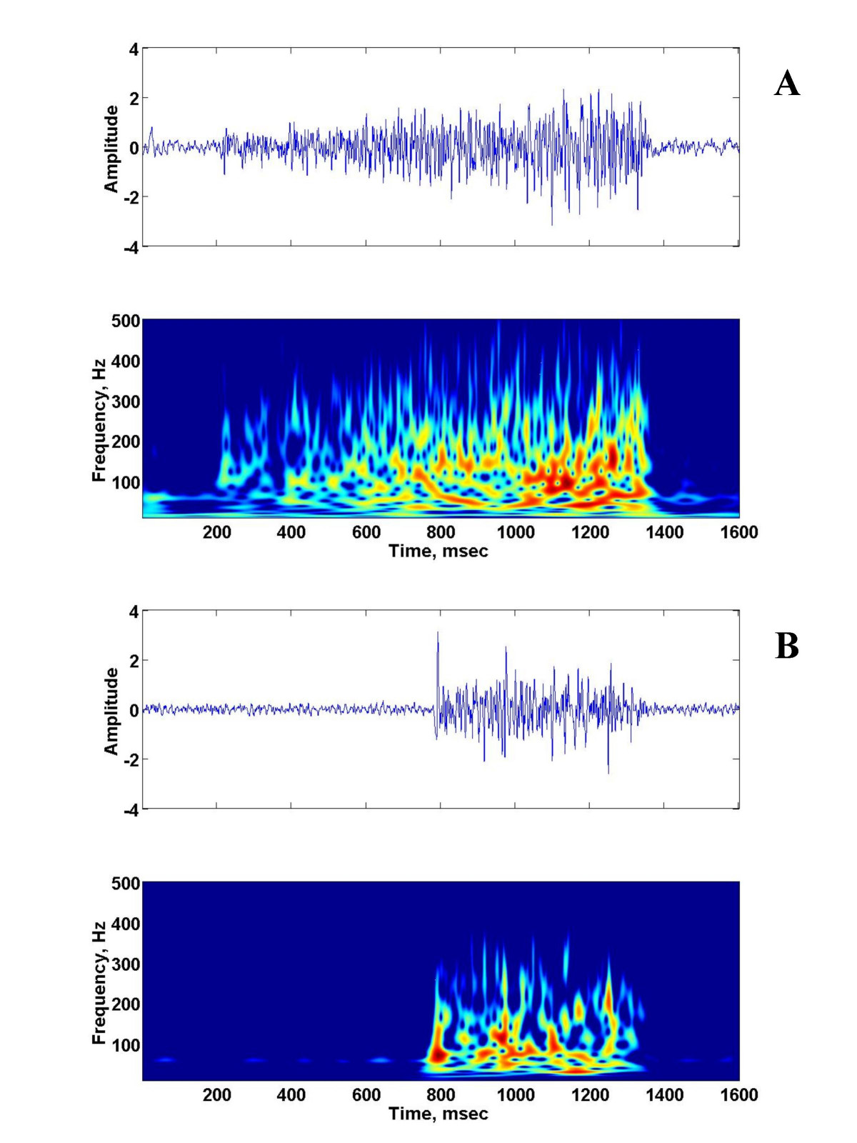 https://static-content.springer.com/image/art%3A10.1186%2F1743-0003-2-32/MediaObjects/12984_2005_Article_46_Fig3_HTML.jpg
