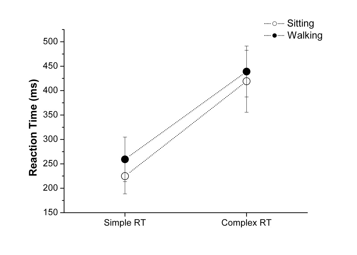 https://static-content.springer.com/image/art%3A10.1186%2F1743-0003-3-19/MediaObjects/12984_2005_Article_66_Fig1_HTML.jpg