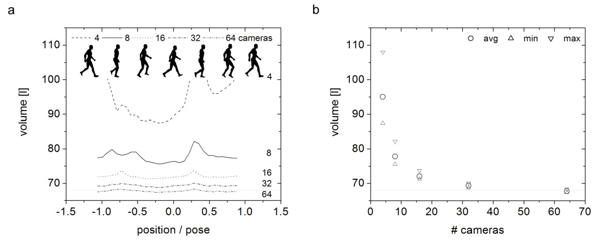 https://static-content.springer.com/image/art%3A10.1186%2F1743-0003-3-6/MediaObjects/12984_2005_Article_53_Fig2_HTML.jpg