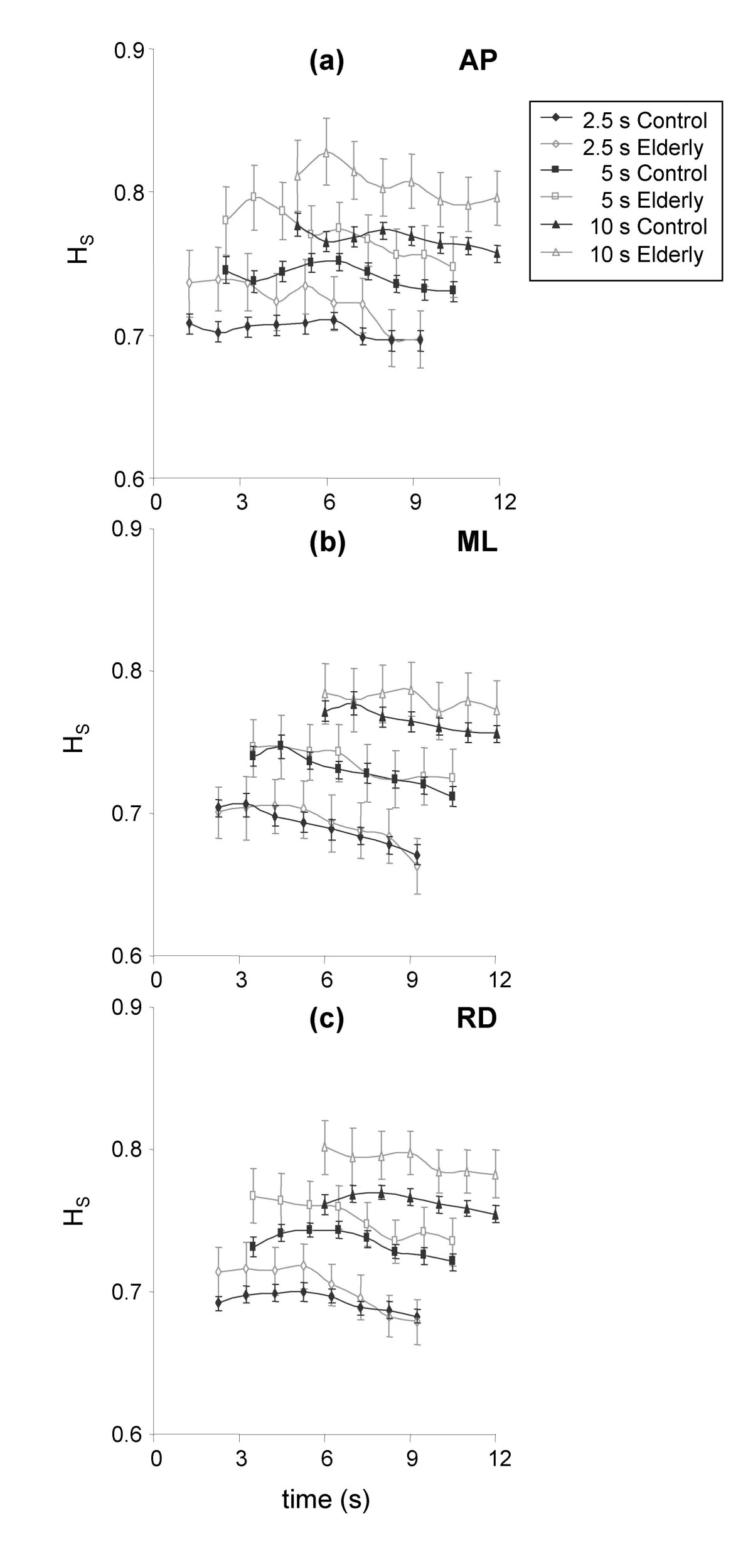https://static-content.springer.com/image/art%3A10.1186%2F1743-0003-4-12/MediaObjects/12984_2006_Article_88_Fig3_HTML.jpg