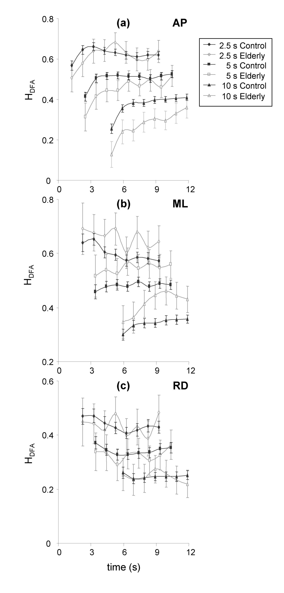 https://static-content.springer.com/image/art%3A10.1186%2F1743-0003-4-12/MediaObjects/12984_2006_Article_88_Fig4_HTML.jpg