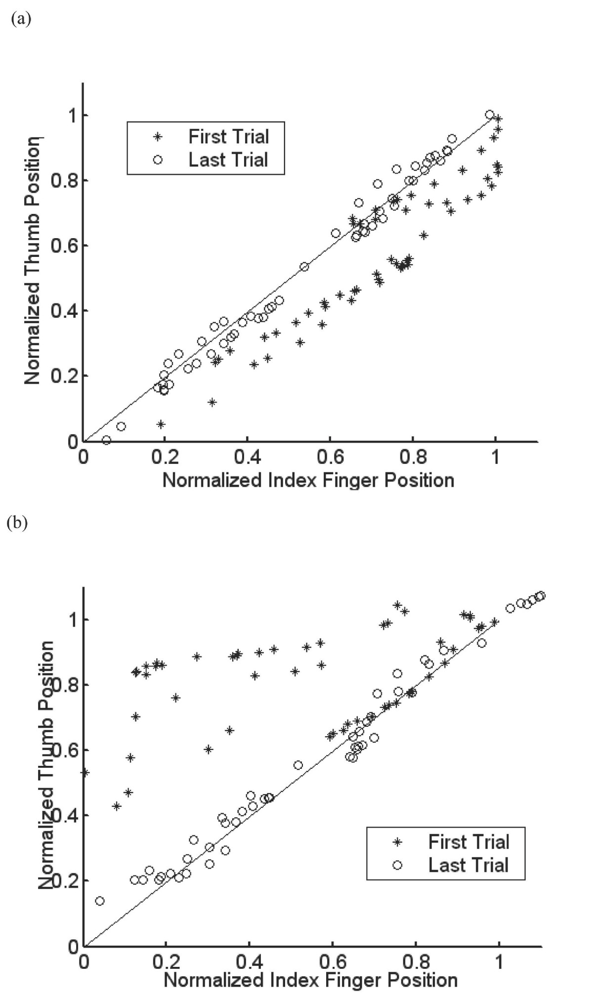 https://static-content.springer.com/image/art%3A10.1186%2F1743-0003-4-17/MediaObjects/12984_2006_Article_93_Fig4_HTML.jpg