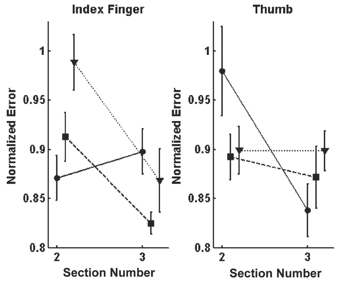 https://static-content.springer.com/image/art%3A10.1186%2F1743-0003-4-17/MediaObjects/12984_2006_Article_93_Fig7_HTML.jpg