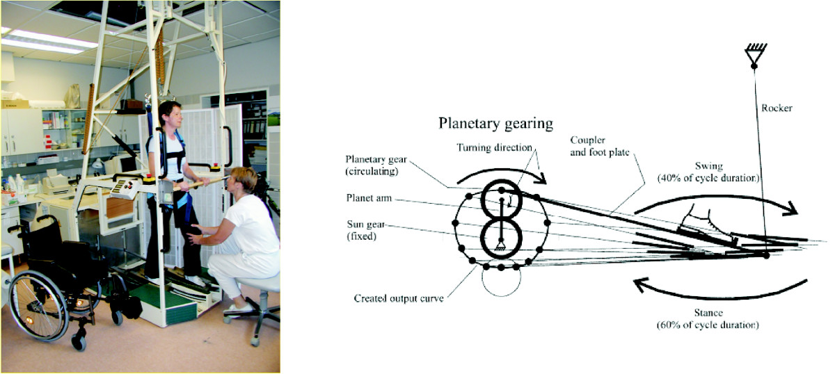 https://static-content.springer.com/image/art%3A10.1186%2F1743-0003-4-2/MediaObjects/12984_2006_Article_78_Fig1_HTML.jpg