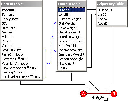 https://static-content.springer.com/image/art%3A10.1186%2F1743-0003-4-44/MediaObjects/12984_2007_Article_120_Fig1_HTML.jpg