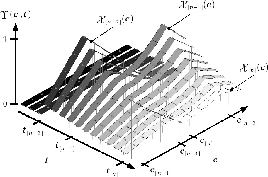 https://static-content.springer.com/image/art%3A10.1186%2F1743-0003-5-24/MediaObjects/12984_2008_Article_148_Fig5_HTML.jpg