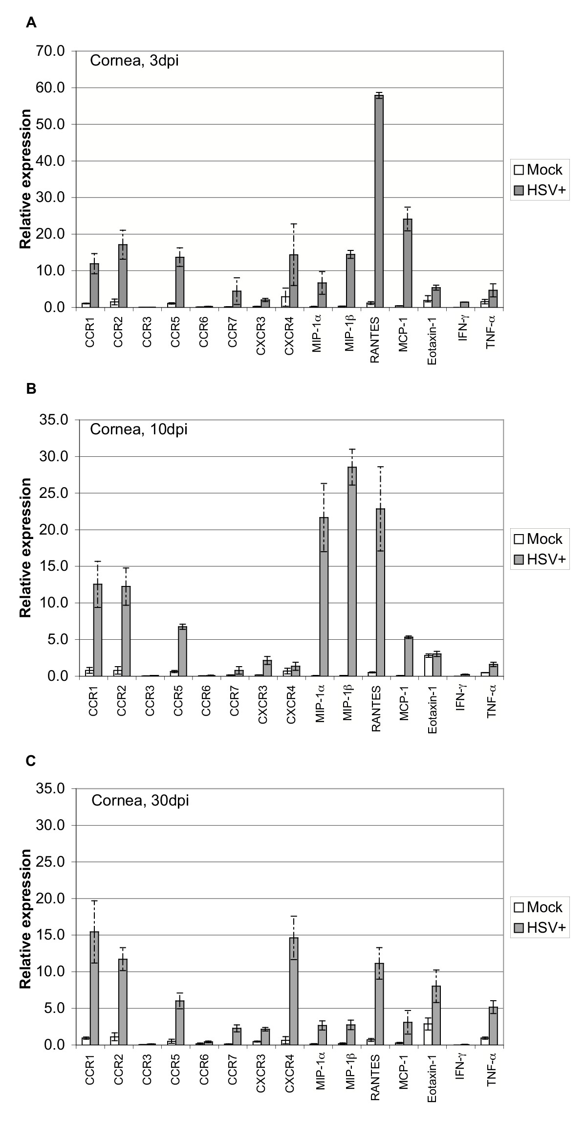 https://static-content.springer.com/image/art%3A10.1186%2F1743-422X-1-5/MediaObjects/12985_2004_Article_5_Fig2_HTML.jpg