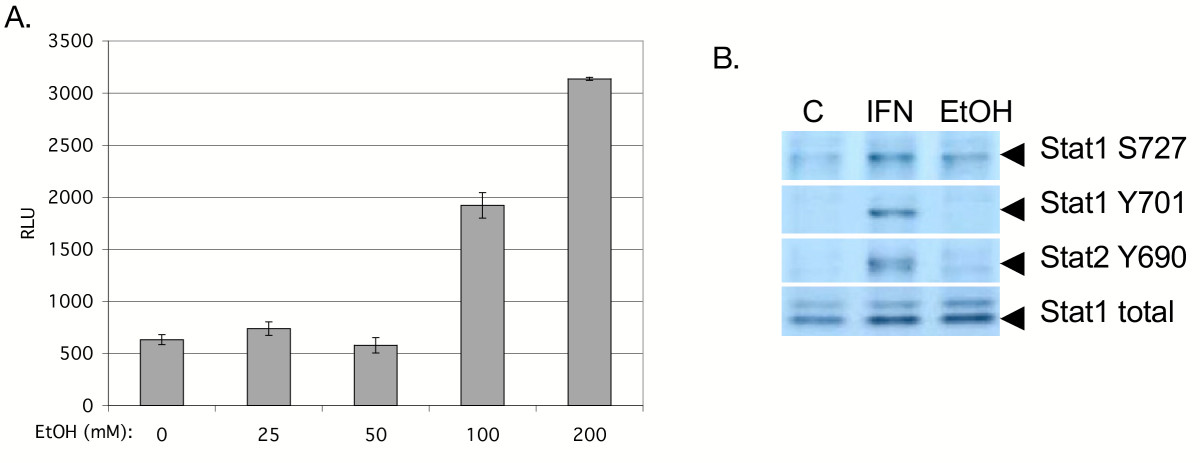 https://static-content.springer.com/image/art%3A10.1186%2F1743-422X-2-89/MediaObjects/12985_2005_Article_104_Fig1_HTML.jpg