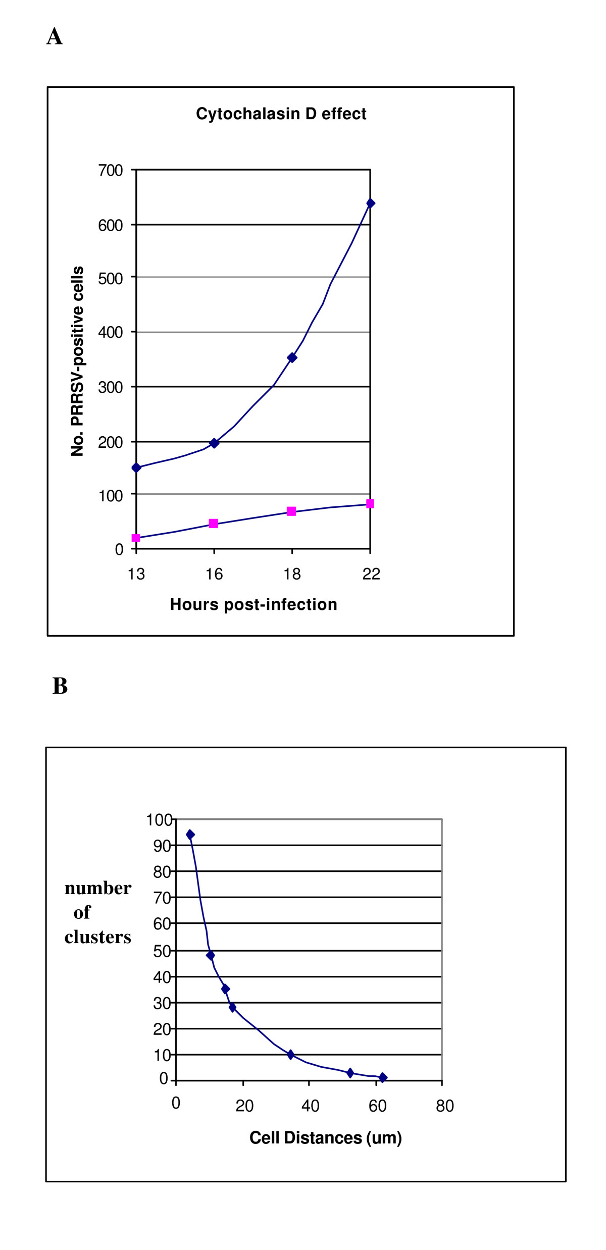 https://static-content.springer.com/image/art%3A10.1186%2F1743-422X-3-90/MediaObjects/12985_2006_Article_197_Fig8_HTML.jpg