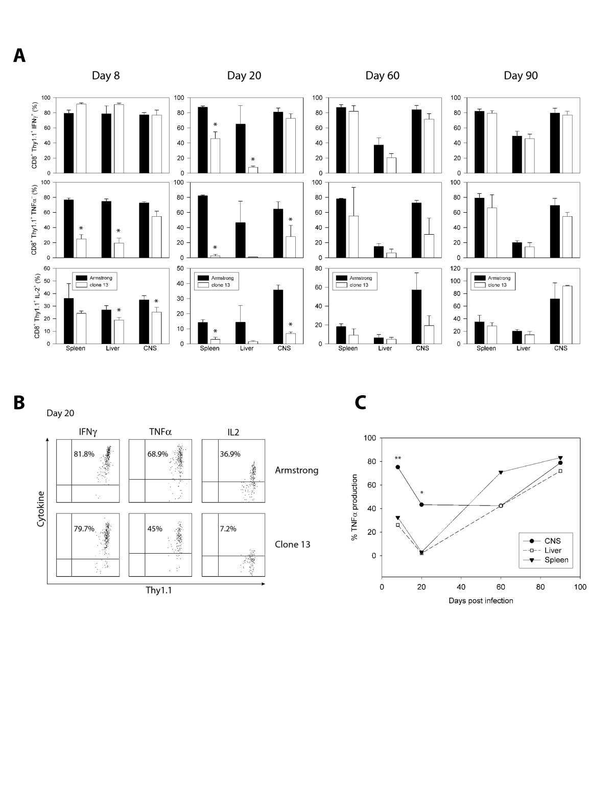 https://static-content.springer.com/image/art%3A10.1186%2F1743-422X-4-53/MediaObjects/12985_2007_Article_266_Fig5_HTML.jpg