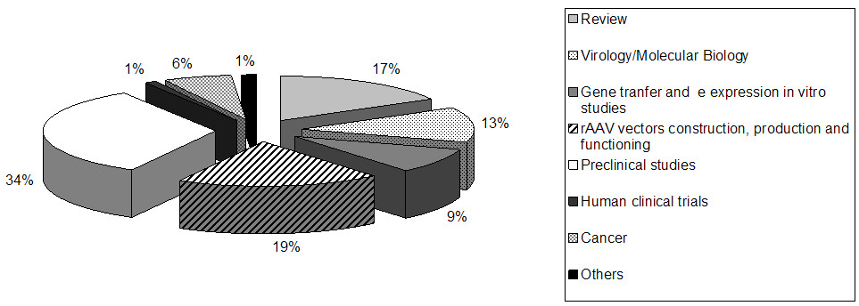https://static-content.springer.com/image/art%3A10.1186%2F1743-422X-4-99/MediaObjects/12985_2007_Article_312_Fig2_HTML.jpg