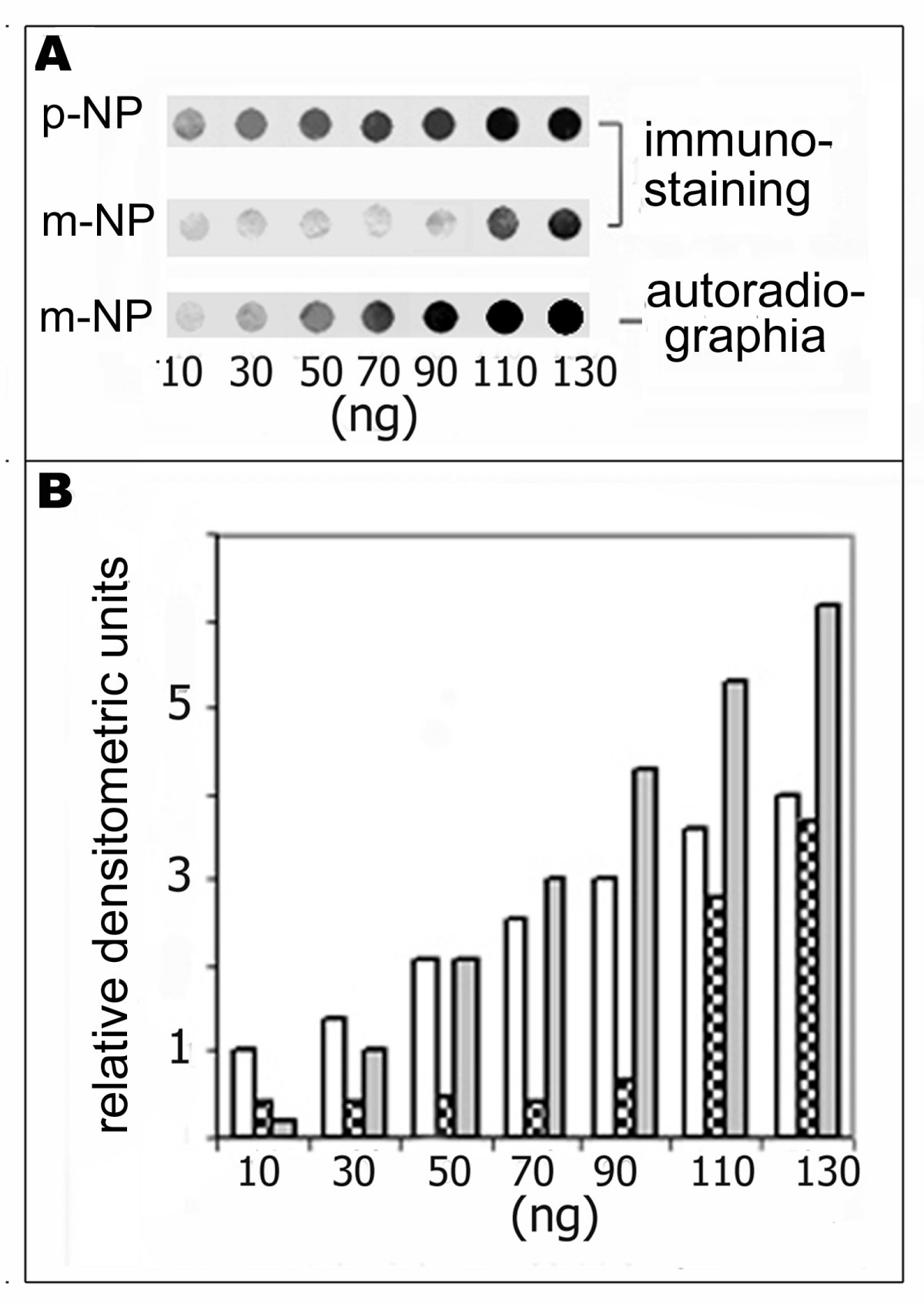 https://static-content.springer.com/image/art%3A10.1186%2F1743-422X-5-37/MediaObjects/12985_2008_Article_386_Fig2_HTML.jpg