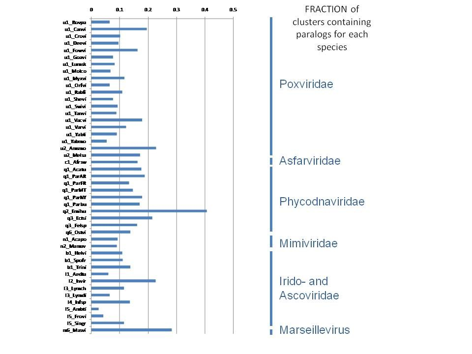 https://static-content.springer.com/image/art%3A10.1186%2F1743-422X-6-223/MediaObjects/12985_2009_Article_737_Fig4_HTML.jpg