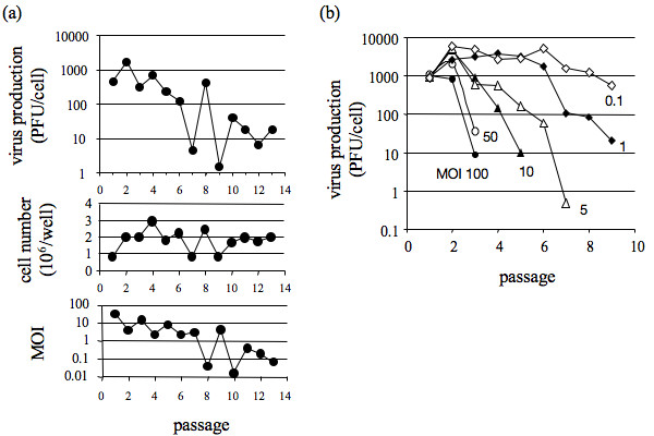 https://static-content.springer.com/image/art%3A10.1186%2F1743-422X-7-257/MediaObjects/12985_2010_Article_1002_Fig1_HTML.jpg