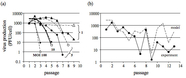 https://static-content.springer.com/image/art%3A10.1186%2F1743-422X-7-257/MediaObjects/12985_2010_Article_1002_Fig3_HTML.jpg