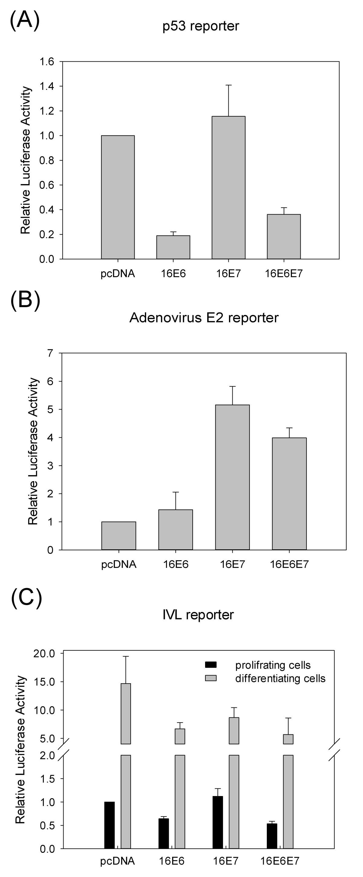https://static-content.springer.com/image/art%3A10.1186%2F1743-422X-9-36/MediaObjects/12985_2011_Article_1701_Fig4_HTML.jpg