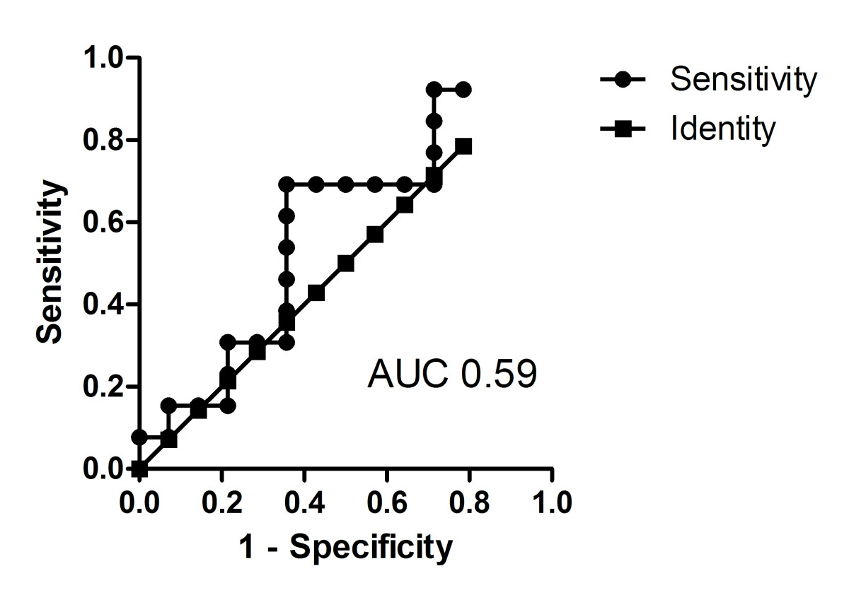 https://static-content.springer.com/image/art%3A10.1186%2F1743-8454-6-13/MediaObjects/12987_2009_Article_315_Fig1_HTML.jpg