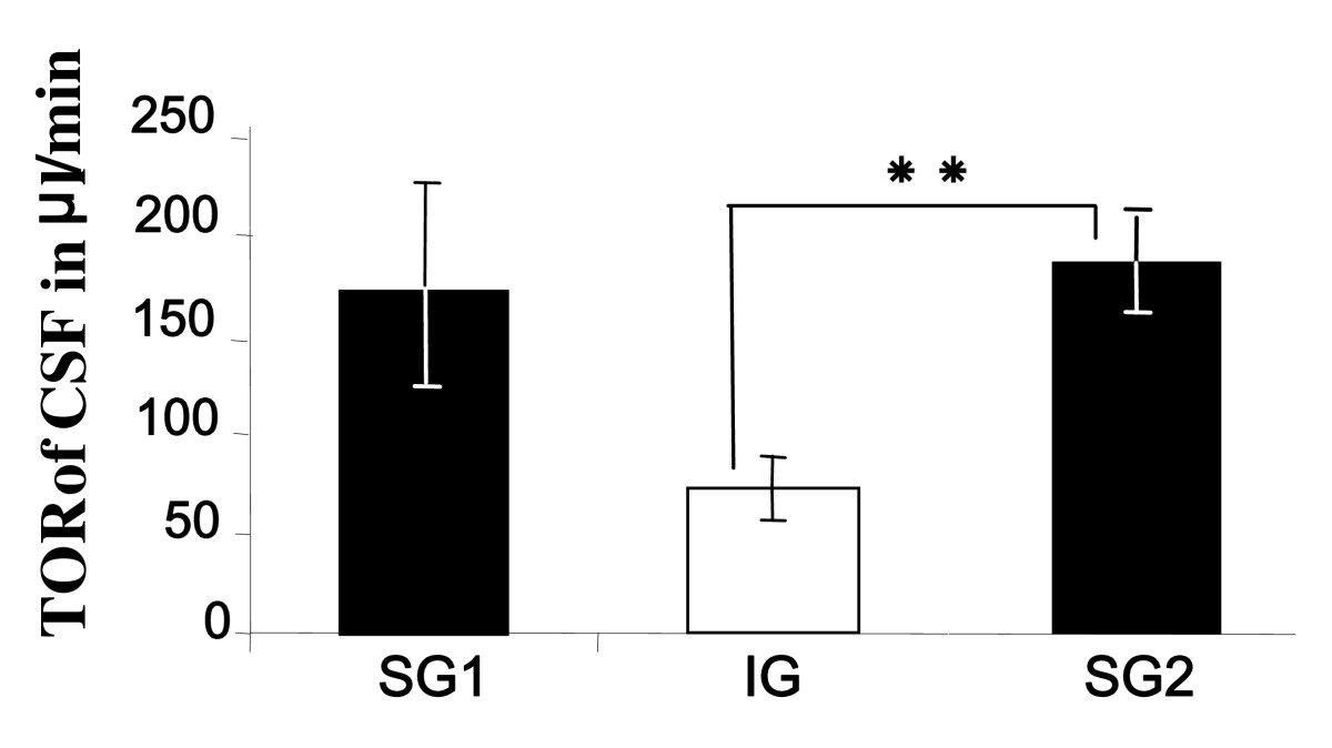 https://static-content.springer.com/image/art%3A10.1186%2F1743-8454-6-9/MediaObjects/12987_2009_Article_311_Fig2_HTML.jpg