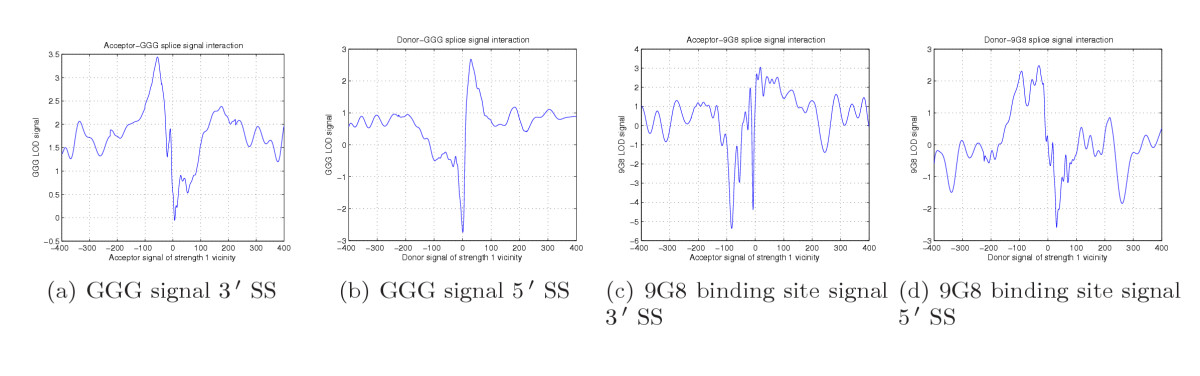 https://static-content.springer.com/image/art%3A10.1186%2F1745-6150-1-10/MediaObjects/13062_2006_Article_10_Fig11_HTML.jpg