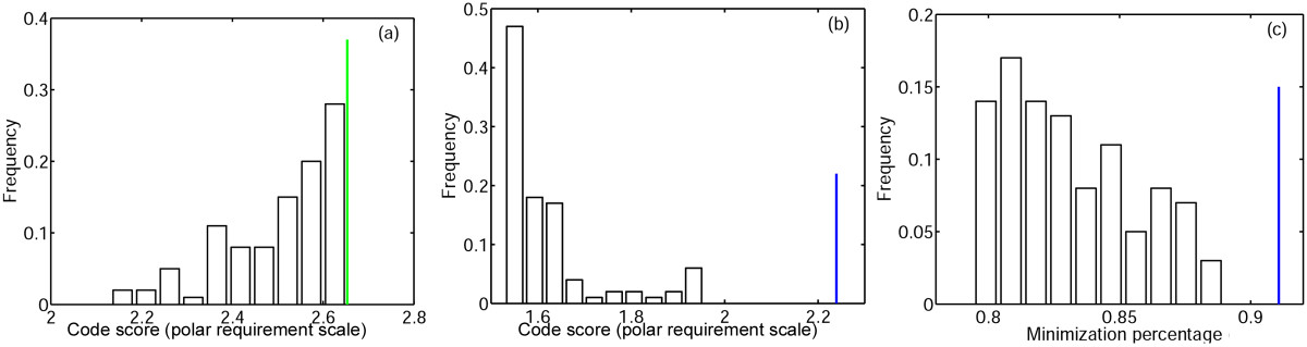 https://static-content.springer.com/image/art%3A10.1186%2F1745-6150-2-24/MediaObjects/13062_2007_Article_63_Fig4_HTML.jpg