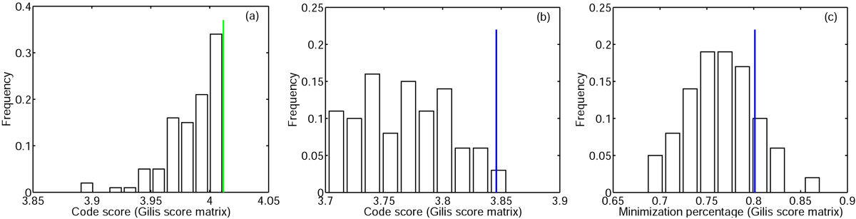 https://static-content.springer.com/image/art%3A10.1186%2F1745-6150-2-24/MediaObjects/13062_2007_Article_63_Fig5_HTML.jpg