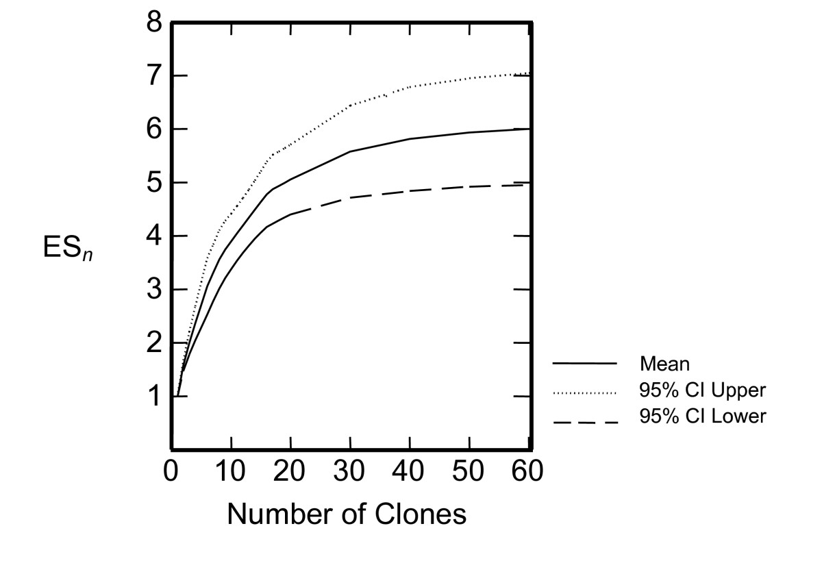 https://static-content.springer.com/image/art%3A10.1186%2F1745-6150-3-25/MediaObjects/13062_2008_Article_103_Fig1_HTML.jpg