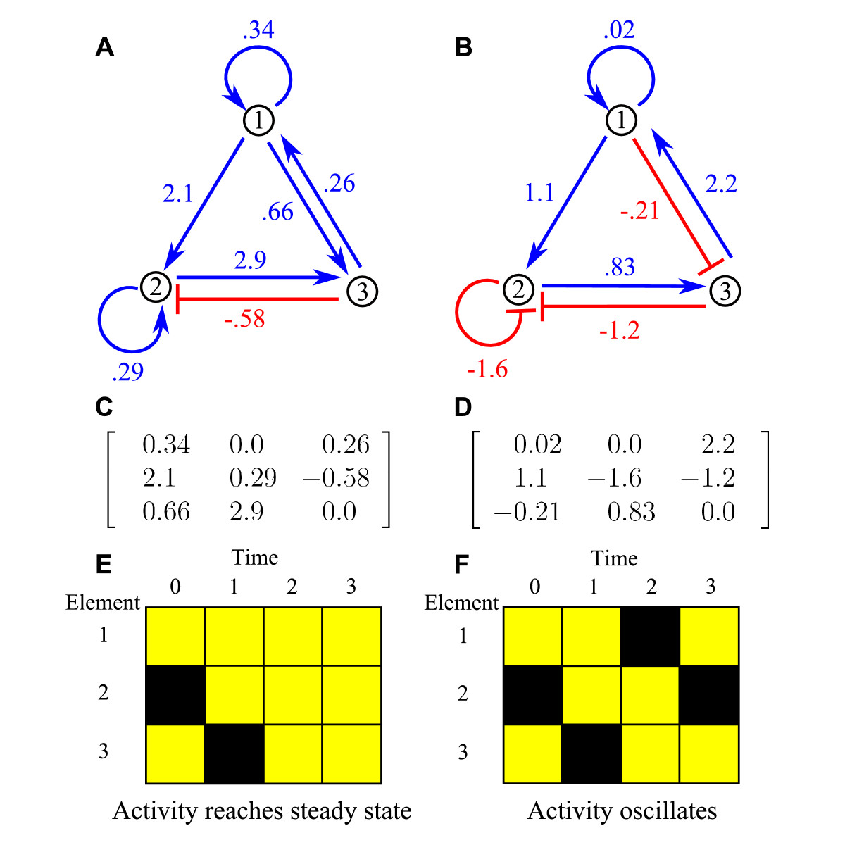 https://static-content.springer.com/image/art%3A10.1186%2F1745-6150-3-49/MediaObjects/13062_2008_Article_127_Fig1_HTML.jpg
