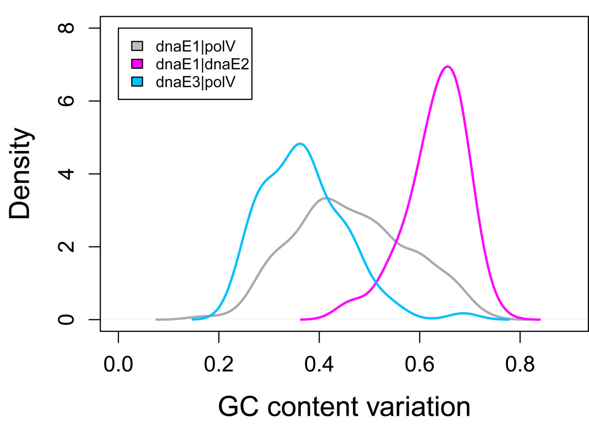 https://static-content.springer.com/image/art%3A10.1186%2F1745-6150-7-2/MediaObjects/13062_2011_Article_312_Fig1_HTML.jpg