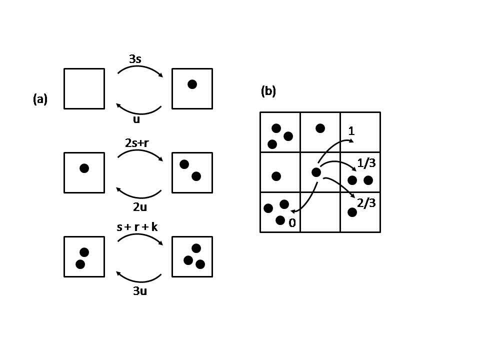 https://static-content.springer.com/image/art%3A10.1186%2F1745-6150-7-42/MediaObjects/13062_2012_Article_356_Fig3_HTML.jpg