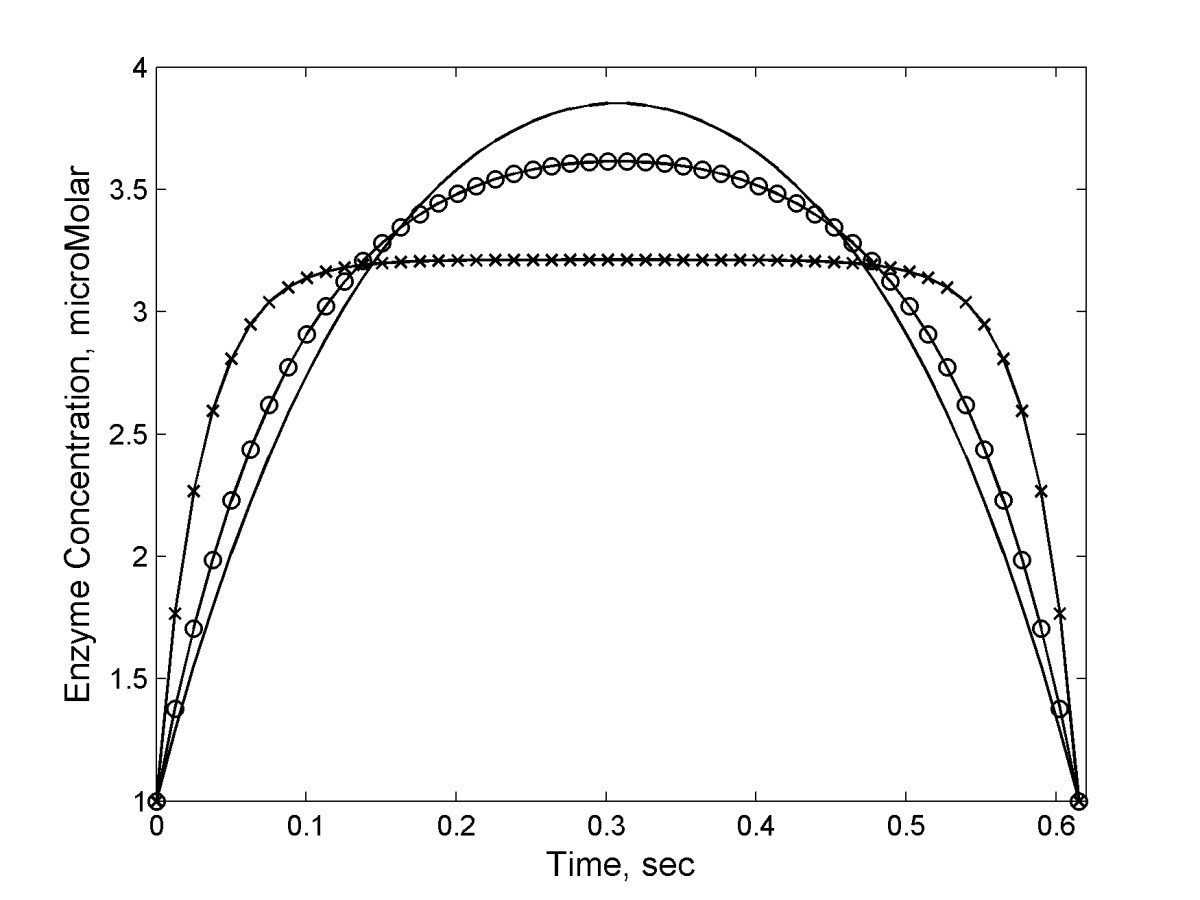 https://static-content.springer.com/image/art%3A10.1186%2F1745-6150-8-7/MediaObjects/13062_2012_Article_374_Fig2_HTML.jpg