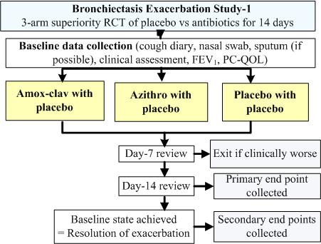 duloxetine beats pregabalin for diabetic neuropathy