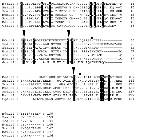 https://static-content.springer.com/image/art%3A10.1186%2F1745-7580-2-4/MediaObjects/12996_2006_Article_10_Fig2_HTML.jpg
