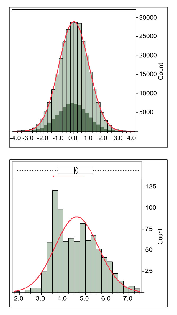 https://static-content.springer.com/image/art%3A10.1186%2F1745-7580-6-8/MediaObjects/12996_2010_Article_46_Fig2_HTML.jpg