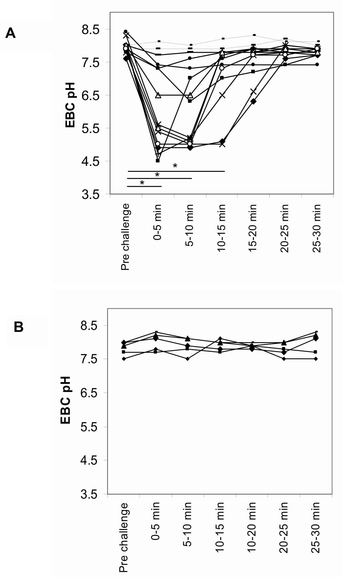 https://static-content.springer.com/image/art%3A10.1186%2F1745-9974-2-3/MediaObjects/12997_2005_Article_14_Fig1_HTML.jpg