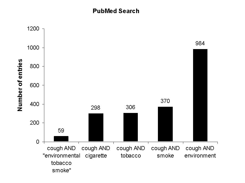 https://static-content.springer.com/image/art%3A10.1186%2F1745-9974-3-6/MediaObjects/12997_2006_Article_28_Fig1_HTML.jpg