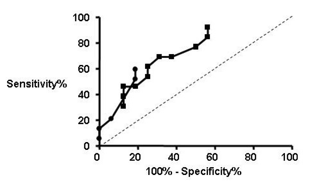 https://static-content.springer.com/image/art%3A10.1186%2F1745-9974-4-10/MediaObjects/12997_2008_Article_42_Fig2_HTML.jpg