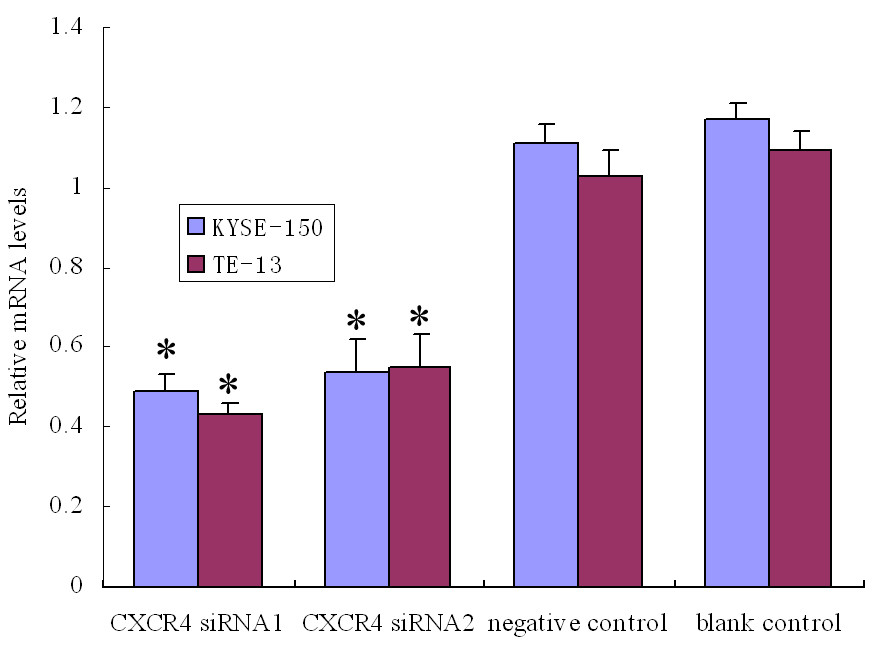 https://static-content.springer.com/image/art%3A10.1186%2F1746-1596-8-104/MediaObjects/13000_2013_Article_903_Fig1_HTML.jpg