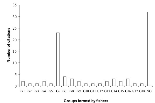 https://static-content.springer.com/image/art%3A10.1186%2F1746-4269-3-9/MediaObjects/13002_2006_Article_75_Fig6_HTML.jpg
