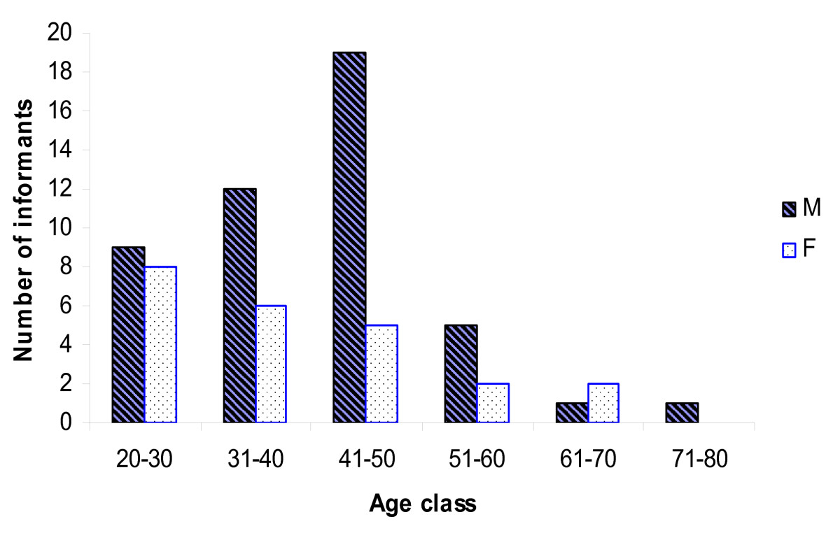 https://static-content.springer.com/image/art%3A10.1186%2F1746-4269-5-26/MediaObjects/13002_2009_Article_156_Fig2_HTML.jpg