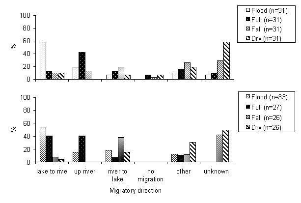 https://static-content.springer.com/image/art%3A10.1186%2F1746-4269-6-15/MediaObjects/13002_2009_Article_188_Fig2_HTML.jpg