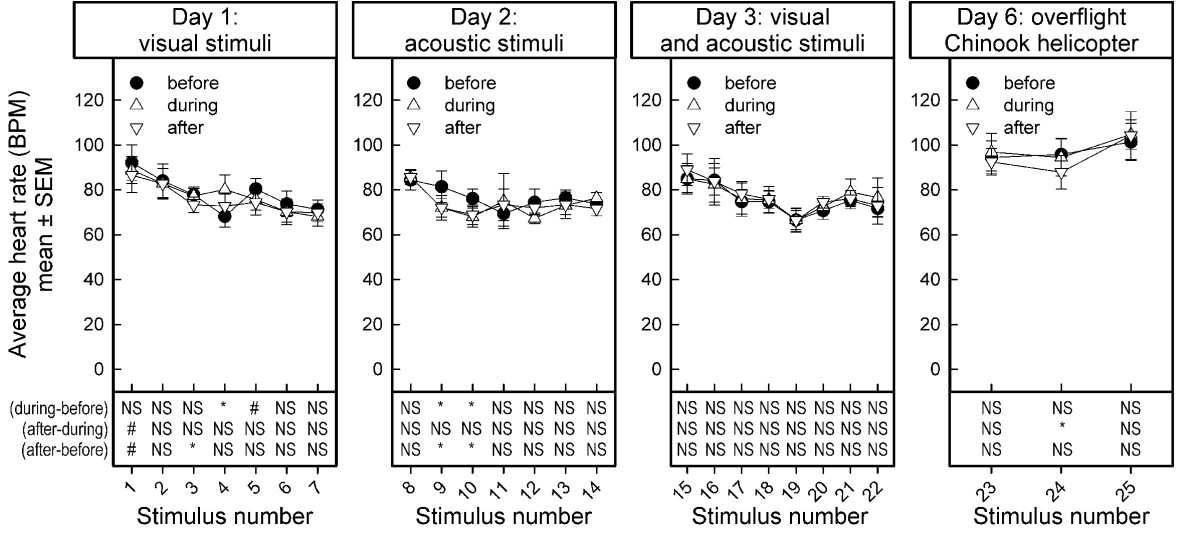 https://static-content.springer.com/image/art%3A10.1186%2F1746-6148-7-16/MediaObjects/12917_2010_Article_253_Fig3_HTML.jpg