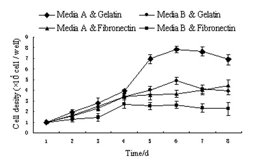 https://static-content.springer.com/image/art%3A10.1186%2F1746-6148-8-54/MediaObjects/12917_2011_Article_370_Fig1_HTML.jpg