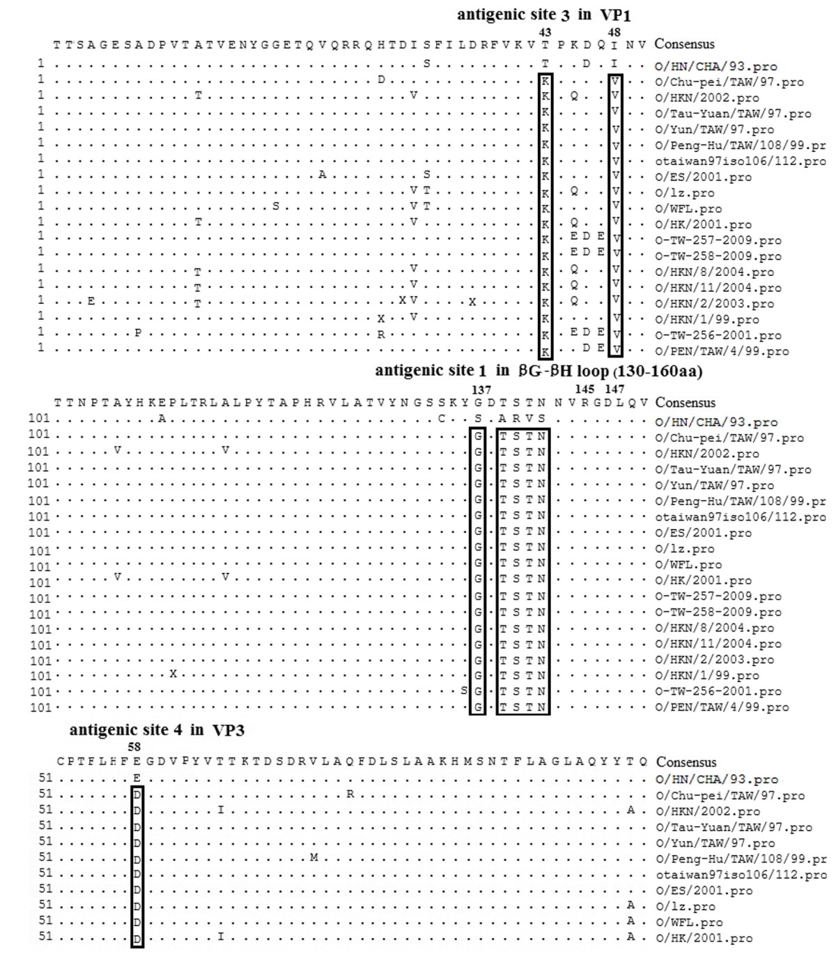 https://static-content.springer.com/image/art%3A10.1186%2F1746-6148-8-57/MediaObjects/12917_2011_Article_433_Fig1_HTML.jpg