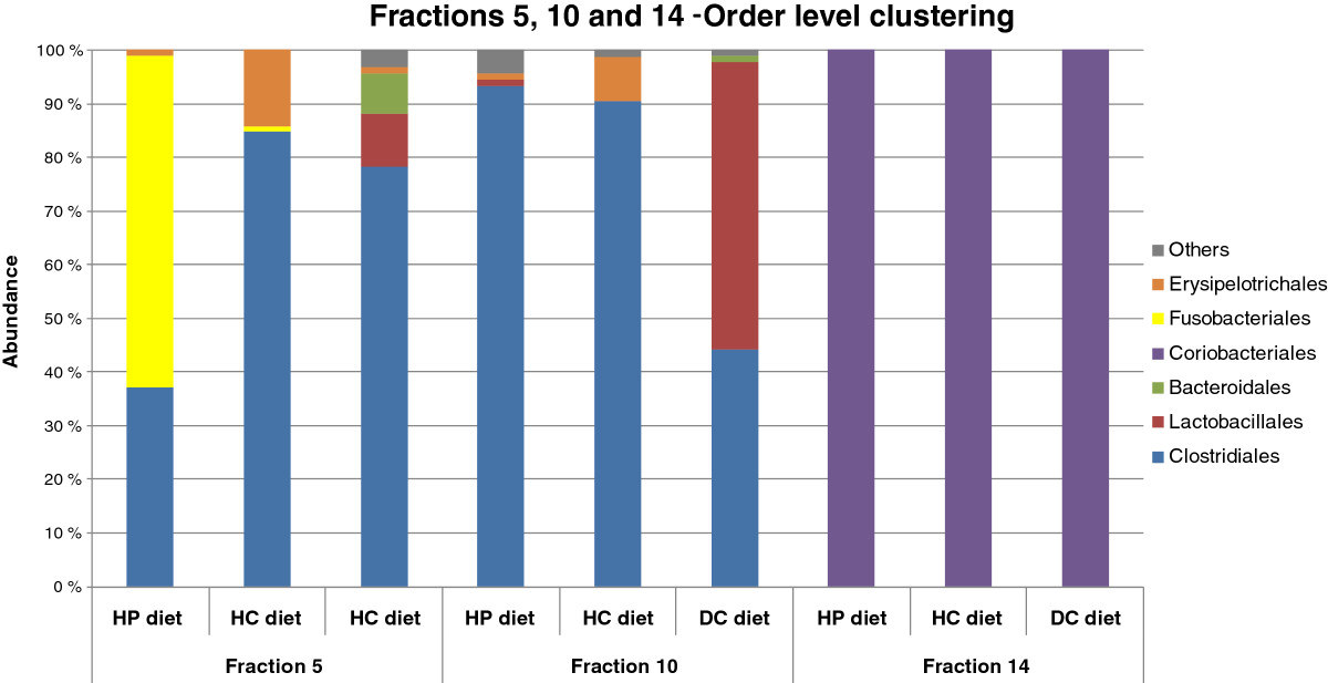 https://static-content.springer.com/image/art%3A10.1186%2F1746-6148-8-90/MediaObjects/12917_2011_Article_417_Fig5_HTML.jpg