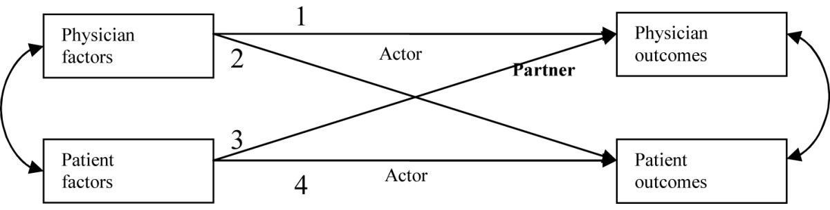 https://static-content.springer.com/image/art%3A10.1186%2F1748-5908-4-14/MediaObjects/13012_2009_Article_146_Fig2_HTML.jpg