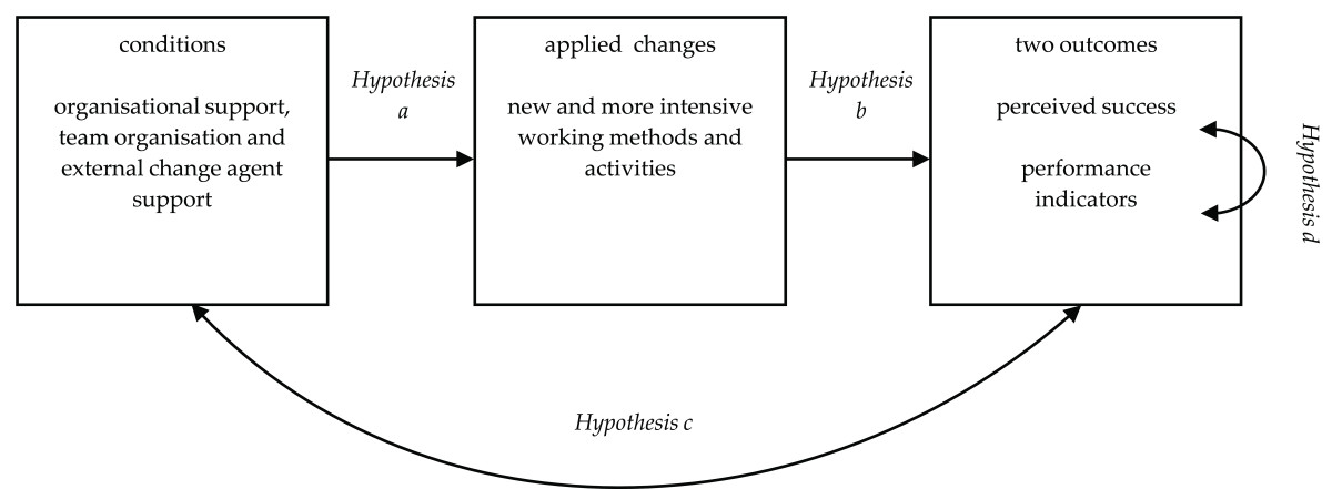 https://static-content.springer.com/image/art%3A10.1186%2F1748-5908-4-74/MediaObjects/13012_2009_Article_206_Fig1_HTML.jpg