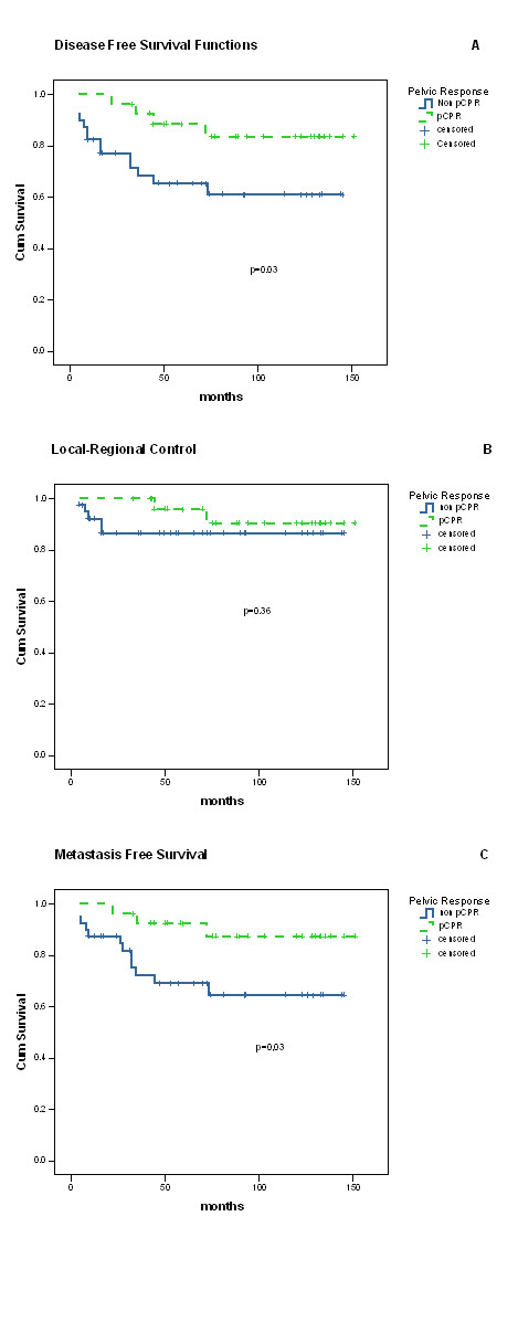 https://static-content.springer.com/image/art%3A10.1186%2F1748-717X-2-9/MediaObjects/13014_2006_Article_57_Fig2_HTML.jpg