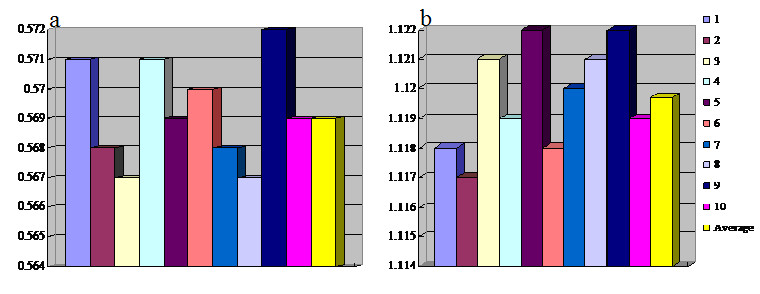 https://static-content.springer.com/image/art%3A10.1186%2F1748-717X-3-11/MediaObjects/13014_2007_Article_104_Fig3_HTML.jpg