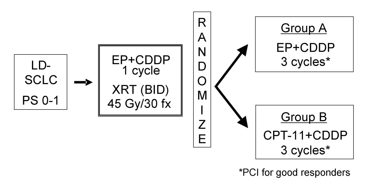 https://static-content.springer.com/image/art%3A10.1186%2F1748-717X-4-16/MediaObjects/13014_2009_Article_153_Fig1_HTML.jpg